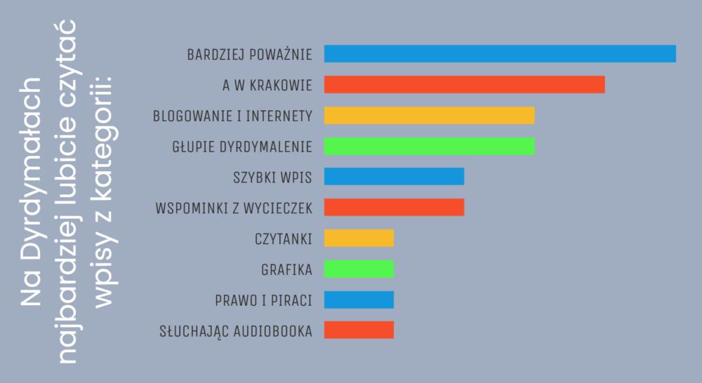 Ankieta 2016, fragment 1E