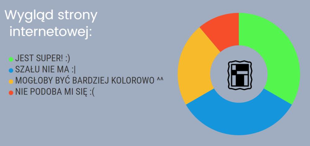 Ankieta 2016, fragment 1F
