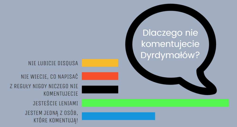 Ankieta 2016, fragment 1I