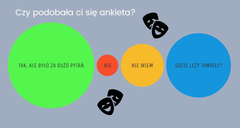 Ankieta 2016, fragment 2B
